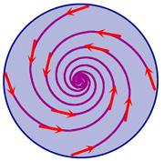 theoreme-de-brouwer-cond-2